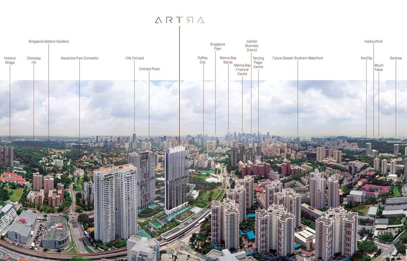 ARTRA Condo Location Nearby Amenities