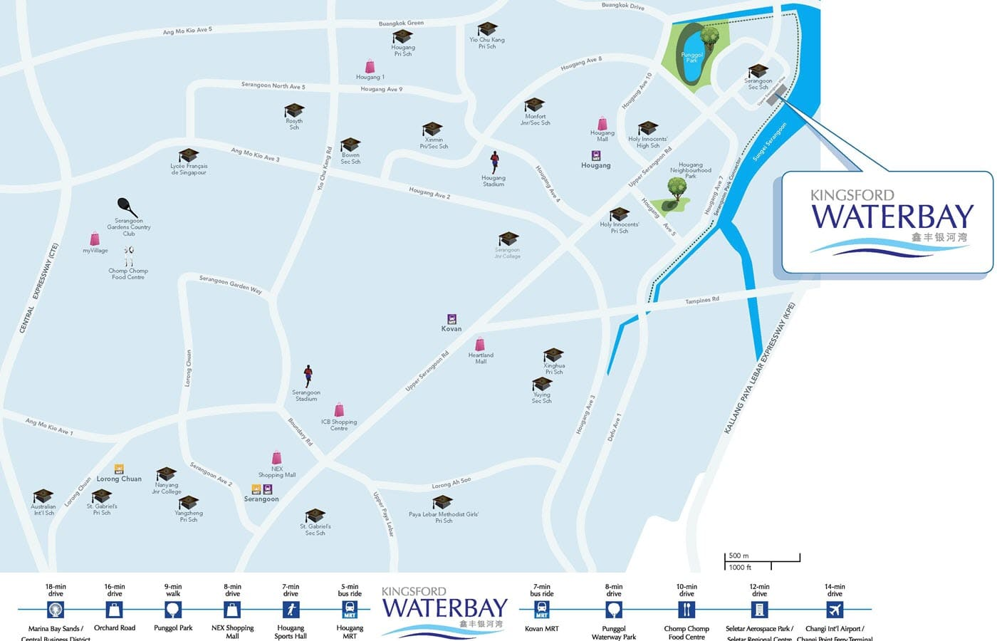 Kingsford Waterbay Condo Location Map