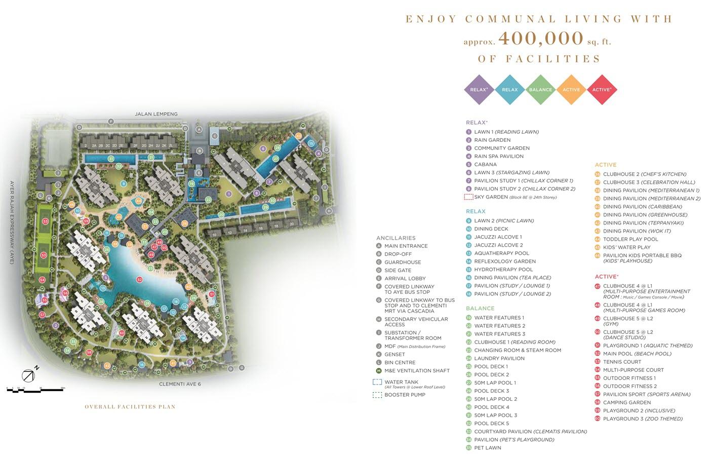 Parc Clematis Condo Site Plan