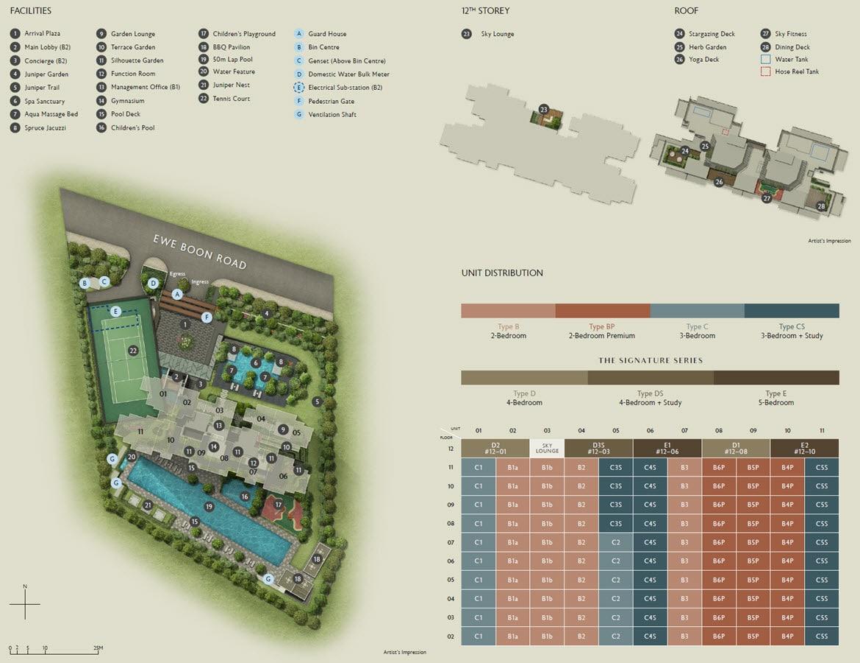 Juniper Hill - Site Plan
