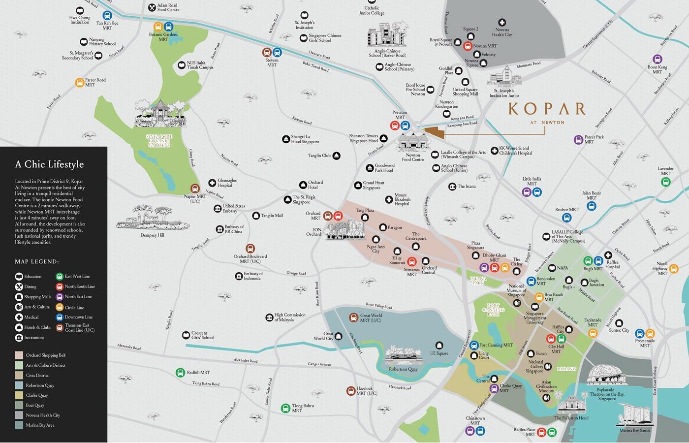Kopar at Newton - Location Map